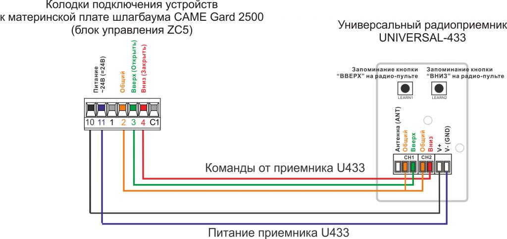 Пульт к шлагбауму CAME Gard 2500 (блок управления ZC5)
