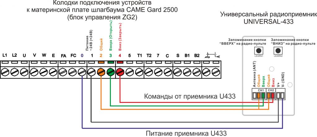 Пульт к шлагбауму CAME Gard 2500 (блок управления ZG2)