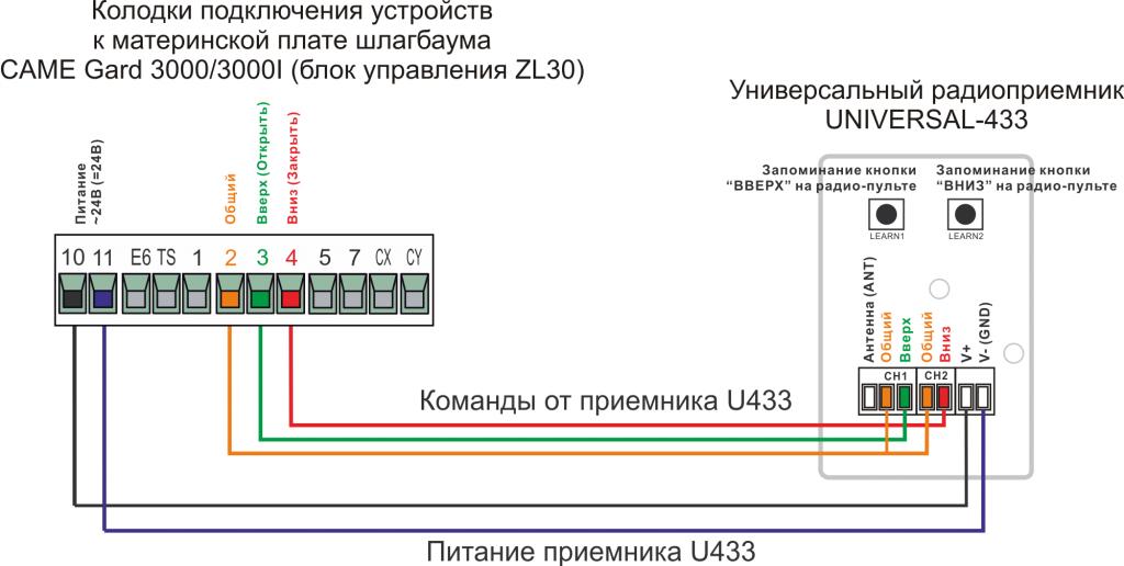 Пульт к шлагбауму CAME Gard 3000-3000I (блок управления ZL30)