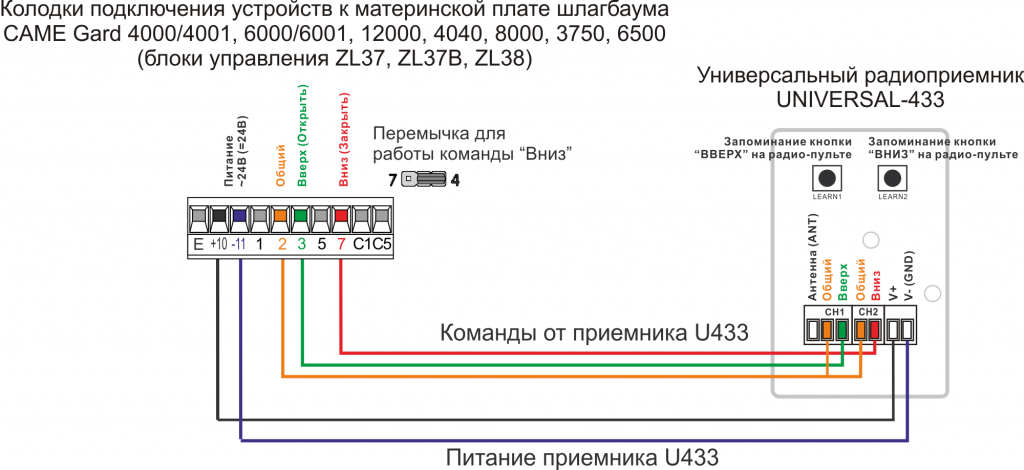 Пульт к шлагбауму CAME Gard 4000-4001, 6000-6001, 12000, 4040, 8000, 3750, 6500