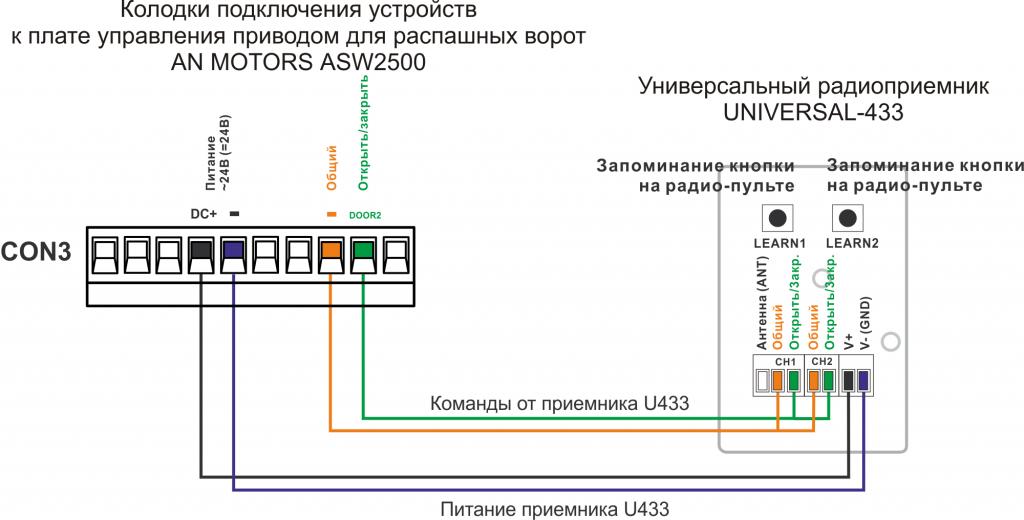 Подключение приемника U433 к приводу AN MOTORS ASW2500