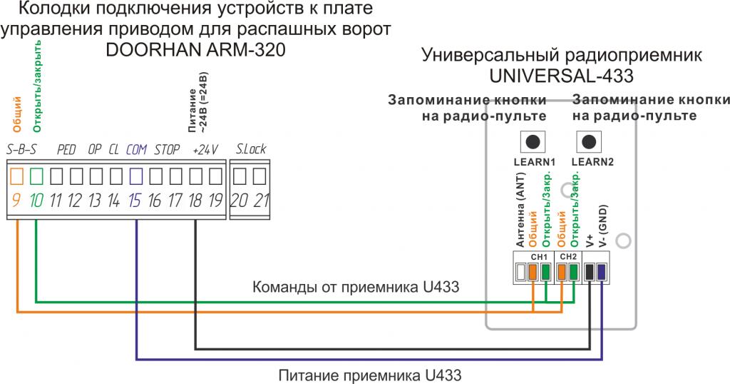 Подключение приемника U433 к приводу DOORHAN ARM-320