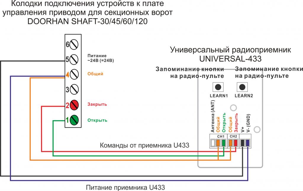 Подключение приемника U433 к приводу DOORHAN SHAFT-30-45-60-120