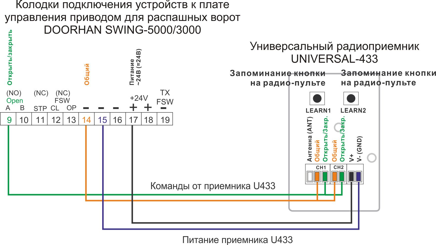 Схема подключения электропривода рольставни